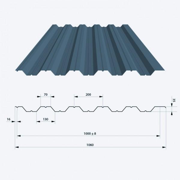 Профнастил НС35x1000-A, B